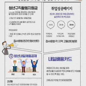 고용복지+센터 방문기 3탄 (청년혜택 패키지)