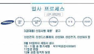 11/26 온라인 잡파티 후기